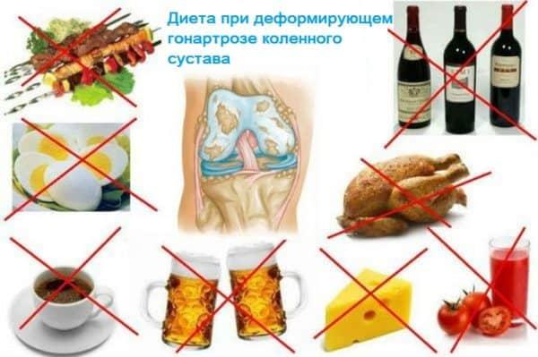 Диета при артрозе, продукты которые нельзя употреблять перечеркнуты