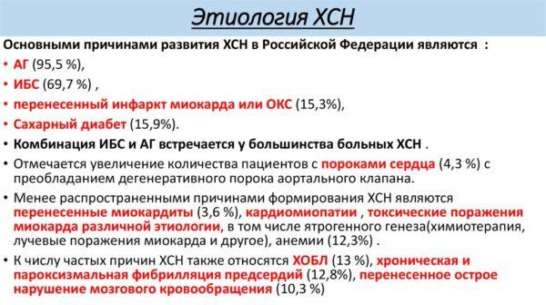 Декомпенсация ХСН