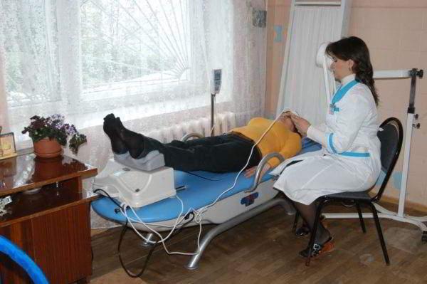 физиотерапия при синовите