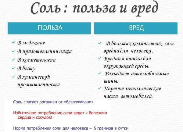 Изображение - Морская соль для суставов коленных lechenie_sustavov_solyu_3-600x433