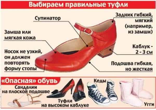 ношение обуви с анатомически правильной колодкой