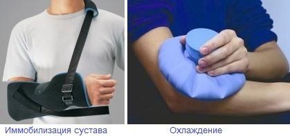 Изображение - Массаж при растяжении связок локтевого сустава pervaya-pomosch