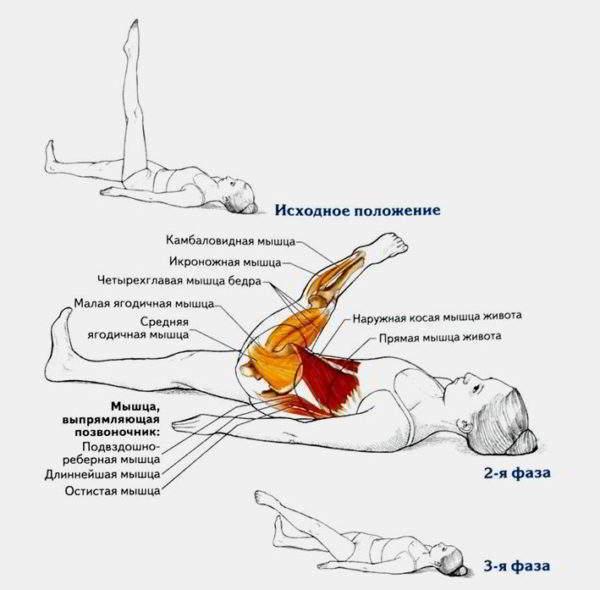 Изображение - Хрустит нога в тазобедренном суставе uprazhnenie_nogami_vraschenie_1-600x590